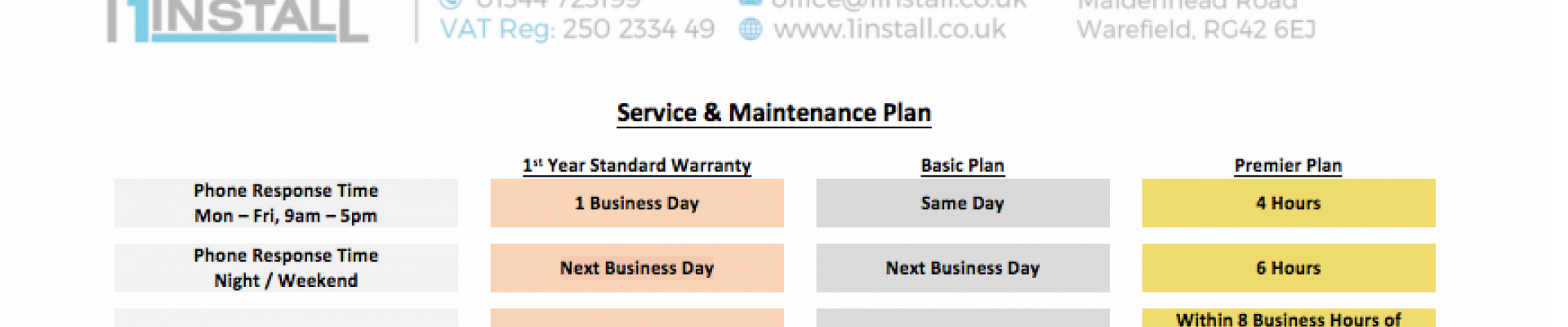 Control4 Service Maintenance – Home Maintenance Services Agreement